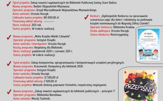 Projekty i wnioski oraz konkursy i artykuły.